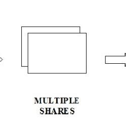Visual cryptography thesis pdf